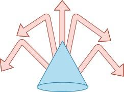 エネルギーの湧く泉イメージ