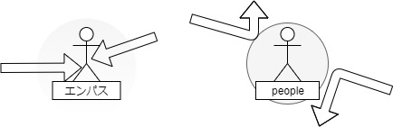 エンパスはエネルギーもらい体質図