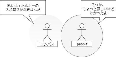 エンパス体質を説明する図