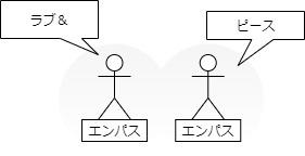 エンパスとエンパス図
