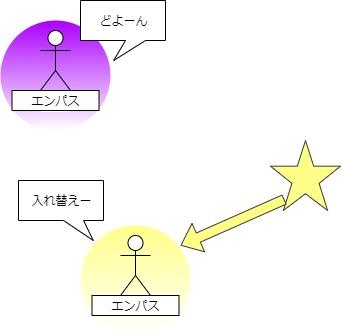 エンパス対策入れ替え図