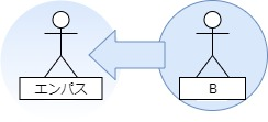 エンパス 同化2図