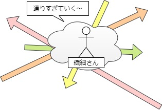 エンパスマスター図