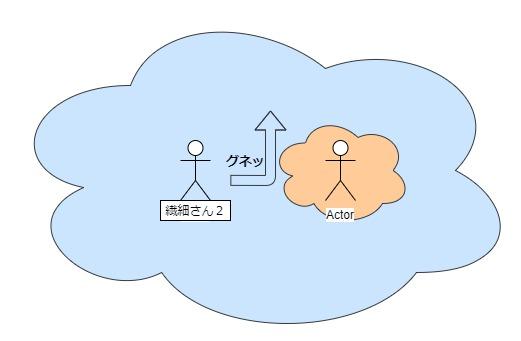 逆エンパス傾向任せる図