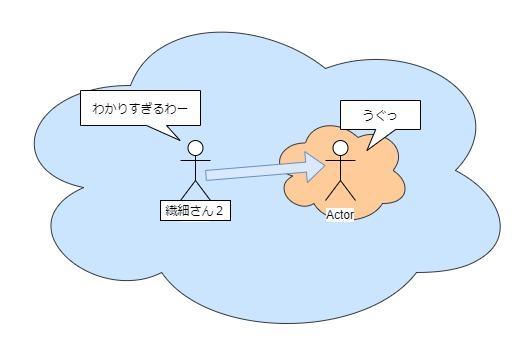 逆エンパス傾向干渉図