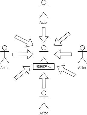 エンパスエネルギー図