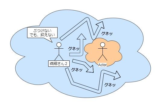 逆エンパスマスター図