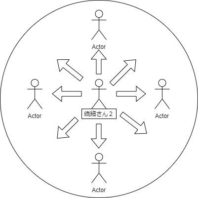 逆エンパスエネルギー図
