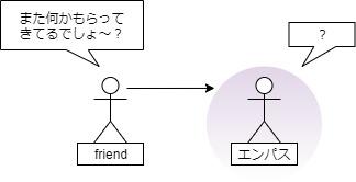 エンパス対策友の指摘図