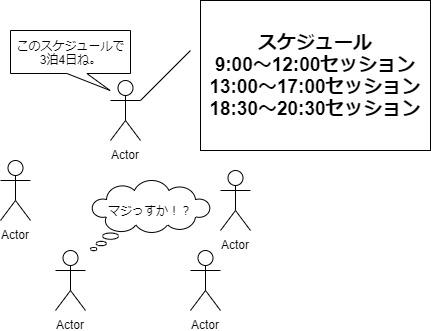 エンカウンターグループスケジュール図