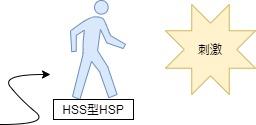 HSS型HSP刺激を求める図