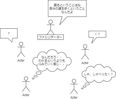 非構成的エンカウンターグループファシリテーターの一言図